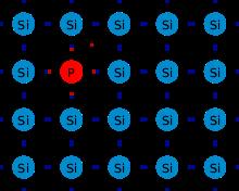 n型半導体