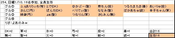 ホンテ卵月10号-1pt.JPG
