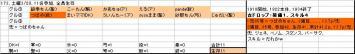 参加グル173、20090313sat.JPG