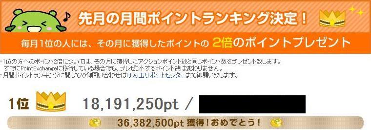 ポイントランキング180万円
