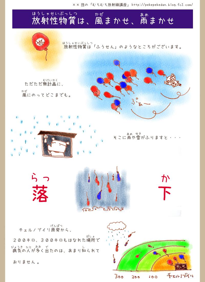 風まかせ雨まかせ