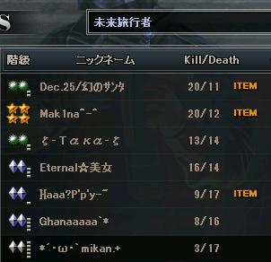 1・2ふぃにっしゅ・・