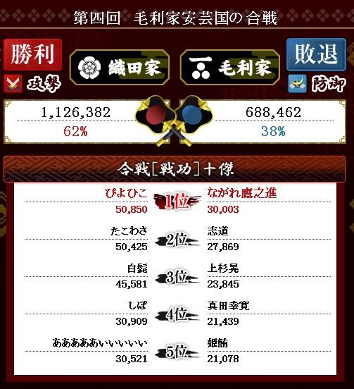 第9戦 結果