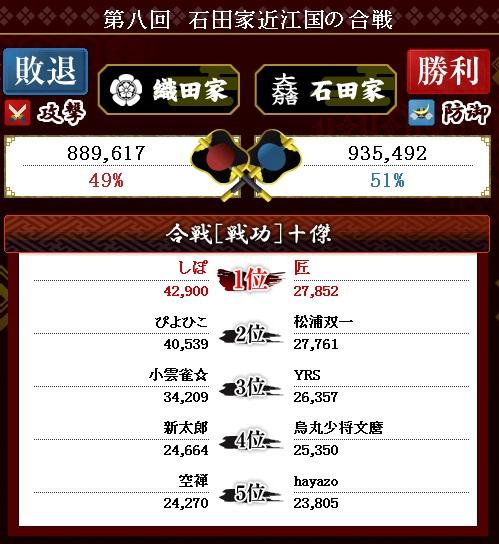 第12戦 結果