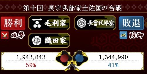 第13戦結果