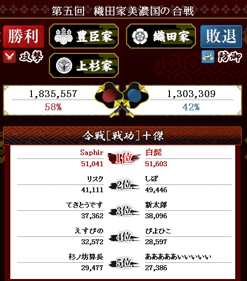 第16戦 結果