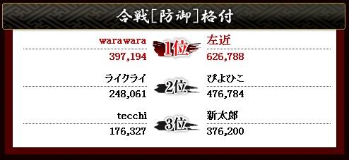第16戦 防御