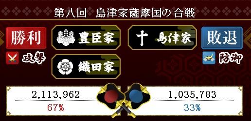 第17戦 結果