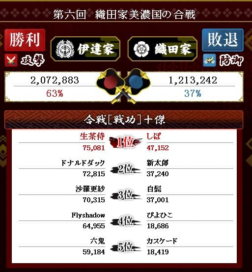 第19戦 結果