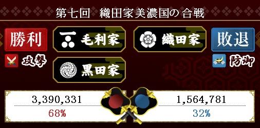 第22戦結果
