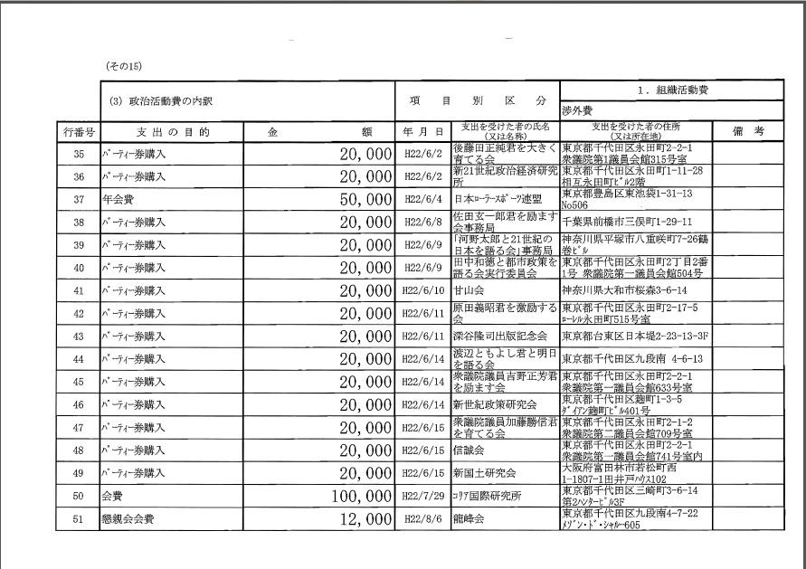 平沢勝栄 平成22年度政治資金収支報告書2