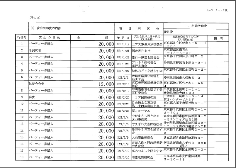 平沢勝栄 平成21年度政治資金収支報告書