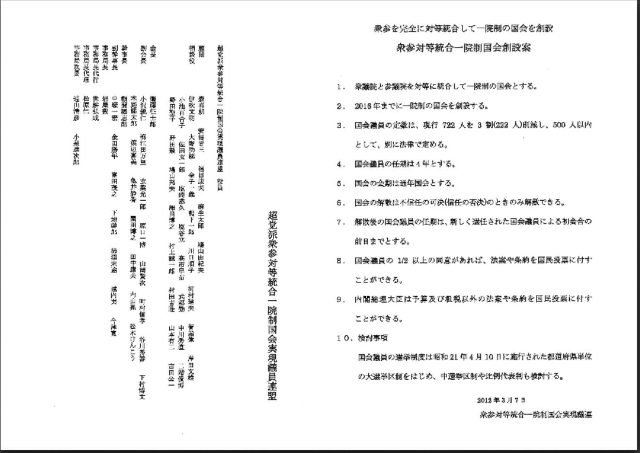 一院制議連 憲法改正案