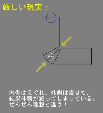 110710b2g_skinning.jpg