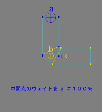 110710ca_skinning.jpg