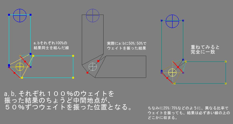 110710cc_skinning.jpg
