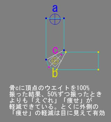 110710d2_skinning.jpg
