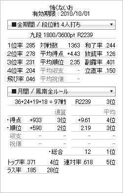 tenhou_prof_20100927.png