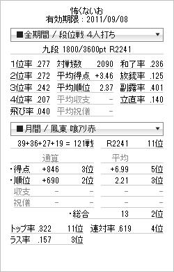 tenhou_prof_20110822.png