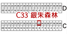 PF14攤位圖第一天C33