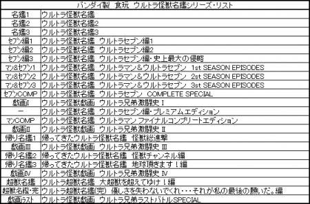 怪獣名鑑リスト