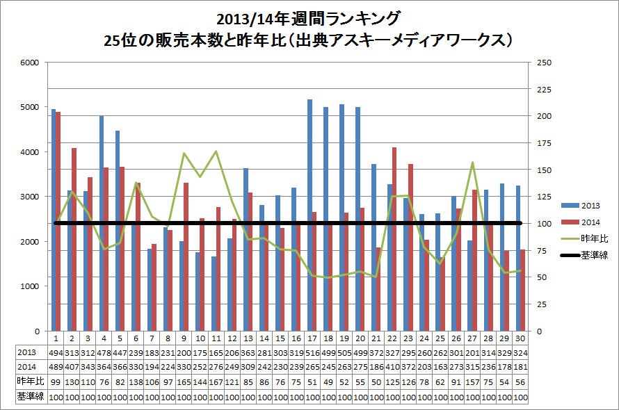 data201411072.png