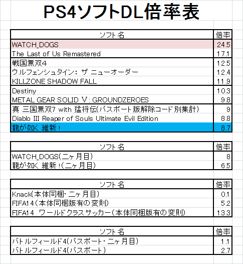 ps4DL201409.png