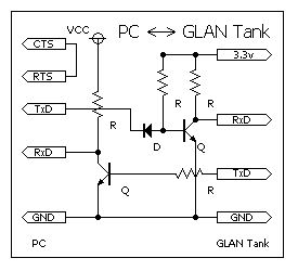 glan_tank.jpg