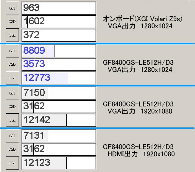 Express5800/110Gd