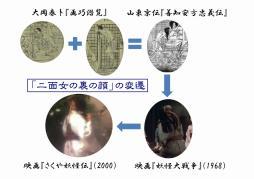 二面女_変遷_01