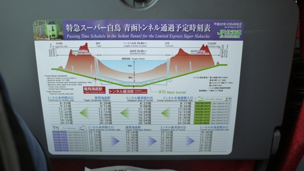 青函トンネルの構図