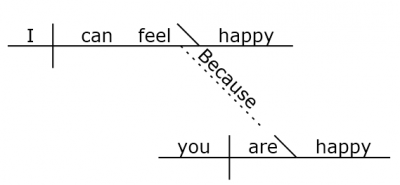 BecauseYouAreHappy.png