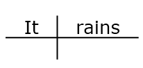 It_rains.png