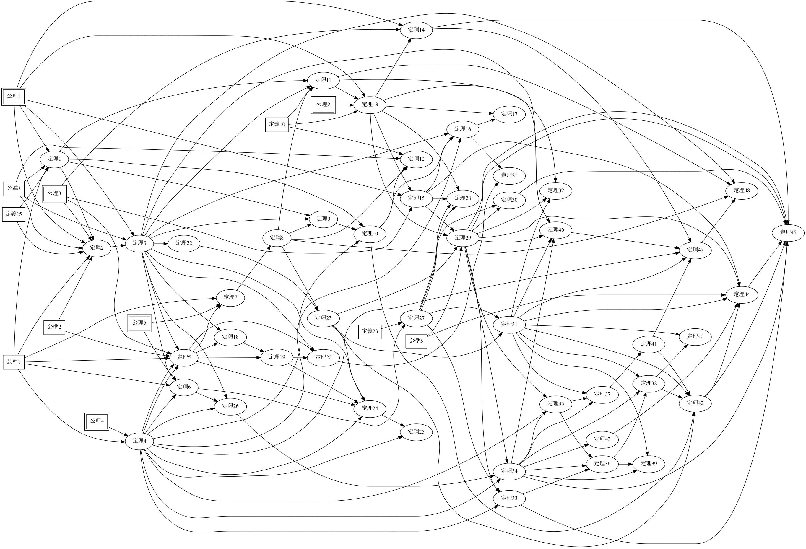 euclid1.png