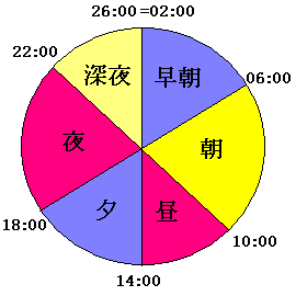 201009112.png