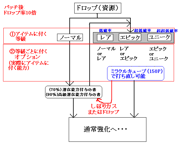2010100203.png