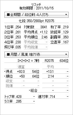 tenhou_prof_20110922.png