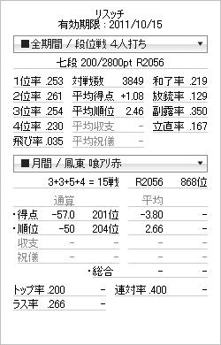 tenhou_prof_20110924.png
