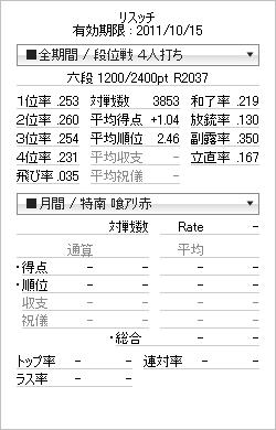 tenhou_prof_20110926.png