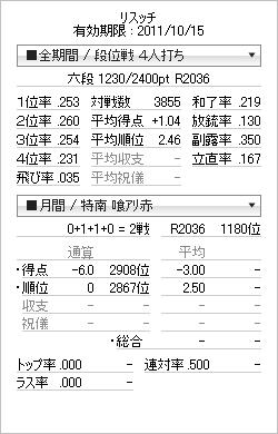 tenhou_prof_20110930.png