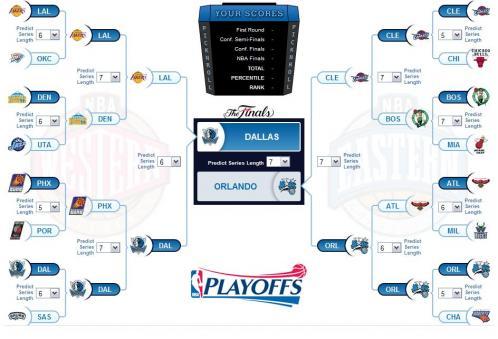 コピー ~ playoffs
