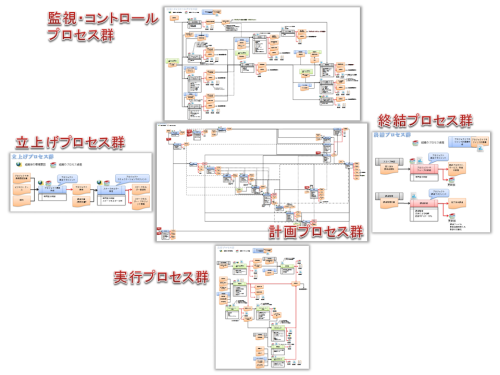 !kakobon:PMBOK5 日本語版 ダウンロード全手順  …