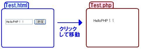 phpSample.jpg