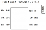 【図3】座席表(和竿必釣会メンバー)