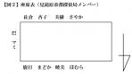 【図2】座席表(見滝原帝都探偵局メンバー)