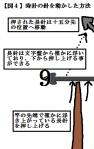 【図4】時計の針を動かした方法