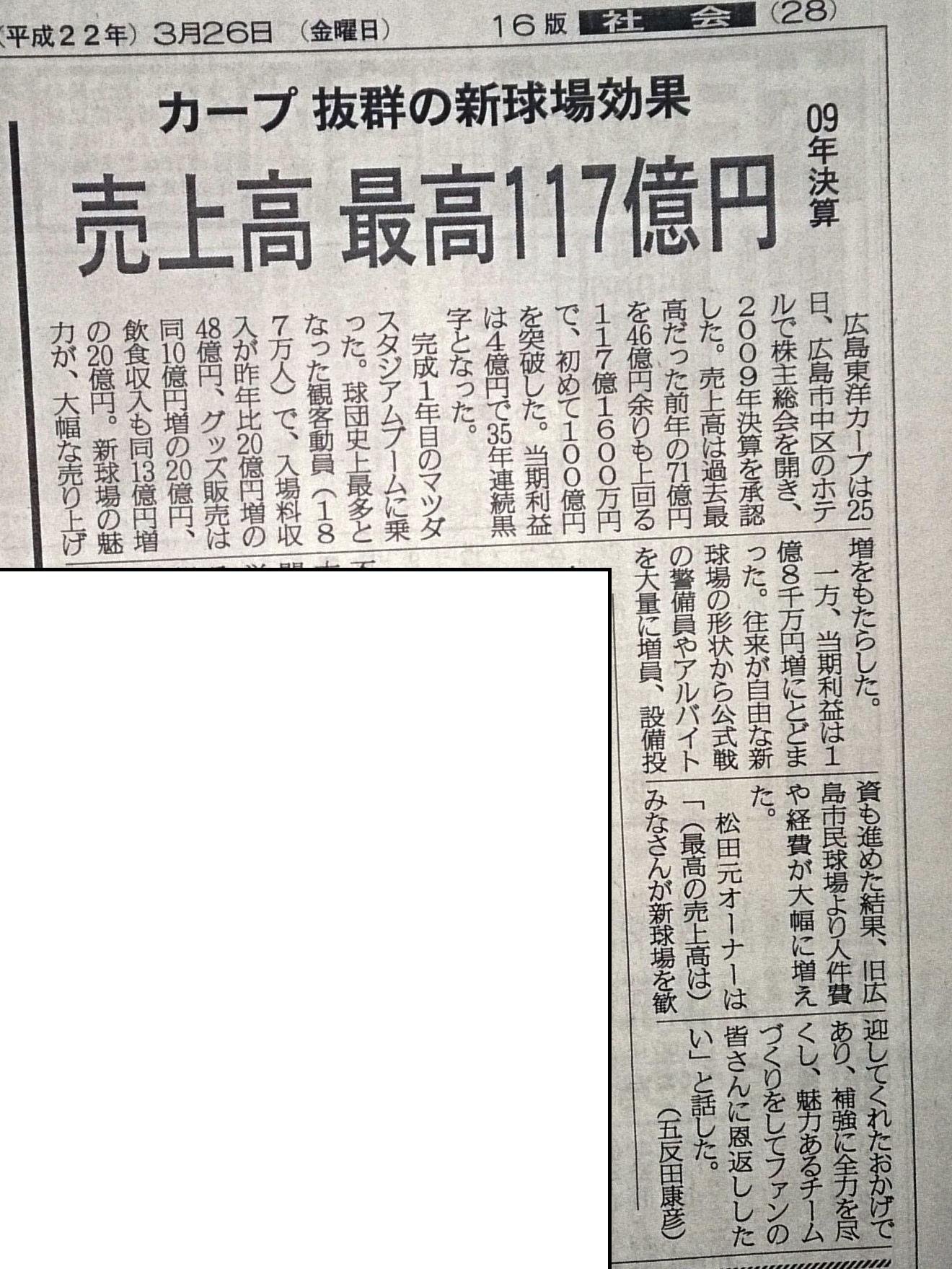 中国新聞2010年3月26日