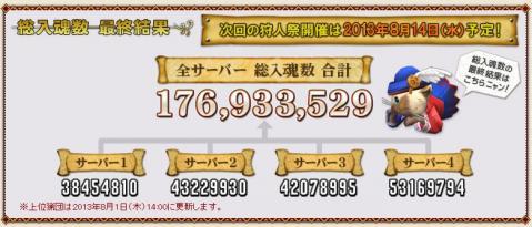 0731総入魂数