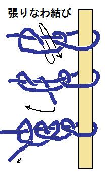 張り綱結び