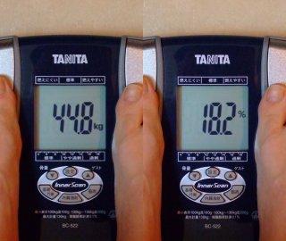ダイエット7日目 -2.2キロ